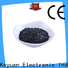 Keyuan silicone rubber products manufacturer supplier for electronic